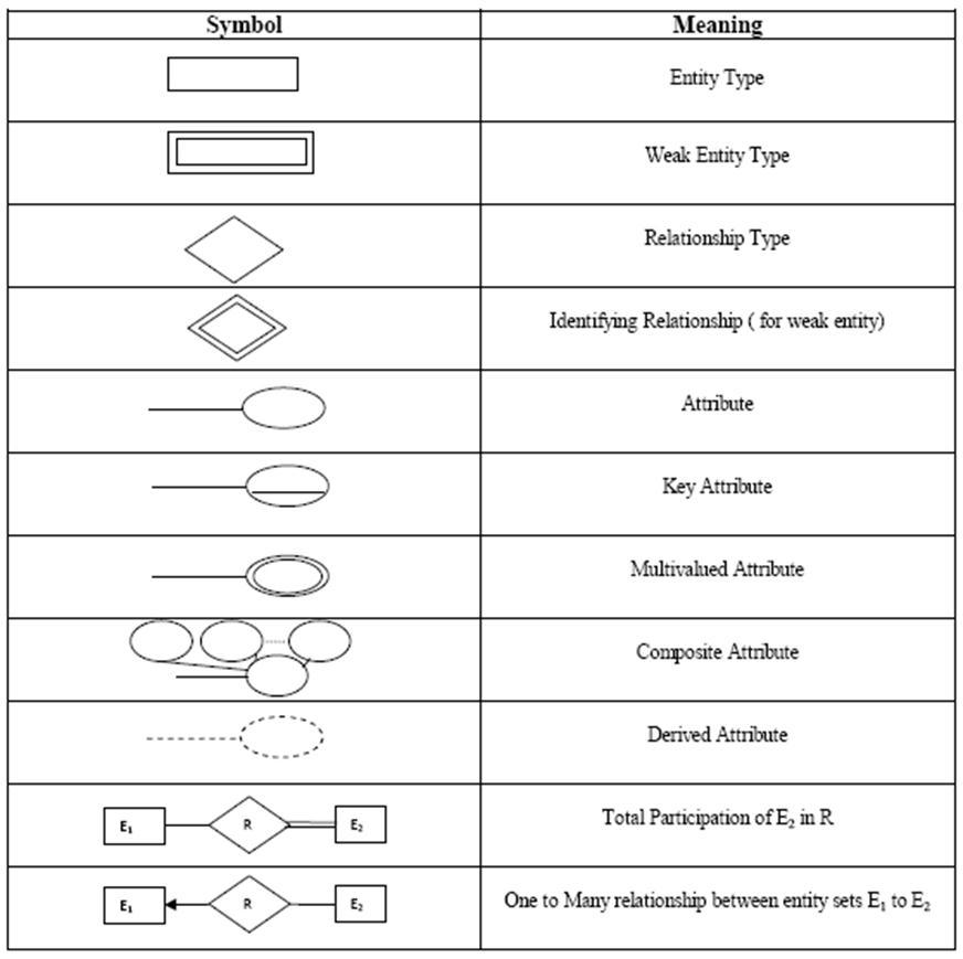 jpgentity relationship model